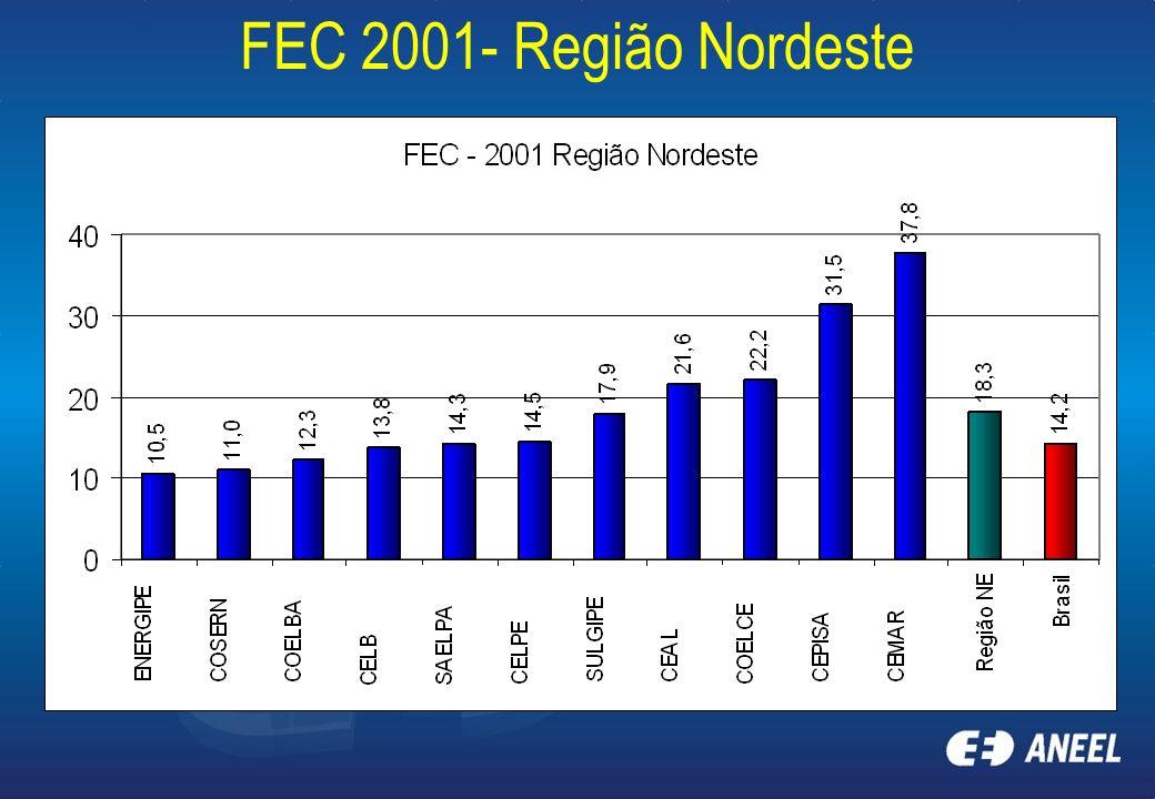 FEC 2001- Região Nordeste