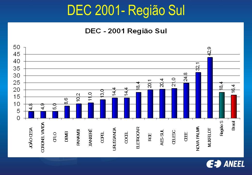 DEC 2001- Região Sul