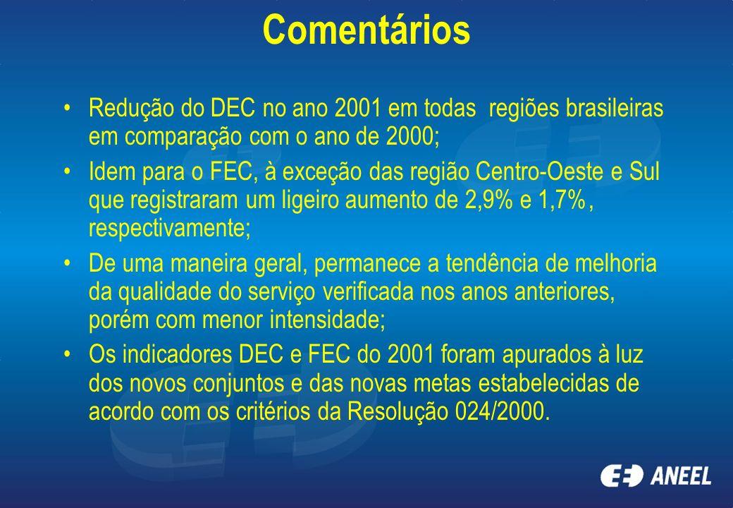 Comentários Redução do DEC no ano 2001 em todas regiões brasileiras em comparação com o ano de 2000;