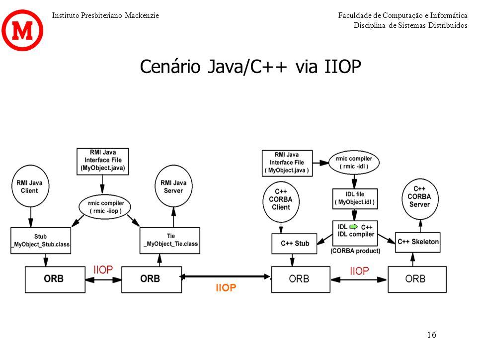 Cenário Java/C++ via IIOP