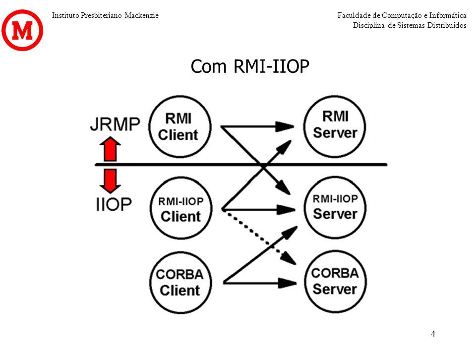 Com RMI-IIOP