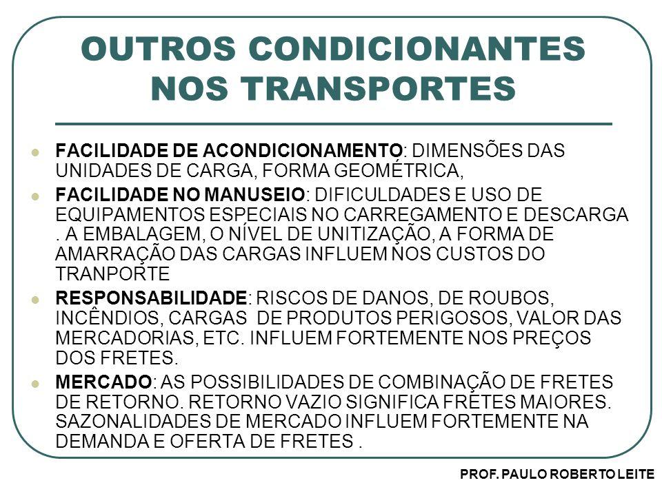 OUTROS CONDICIONANTES NOS TRANSPORTES