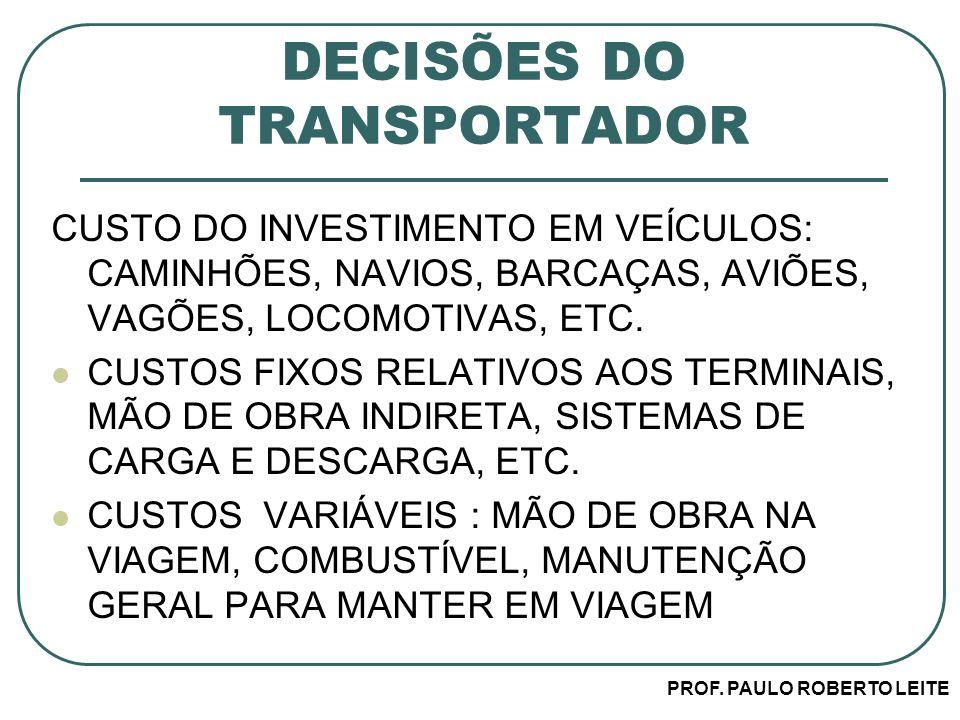 DECISÕES DO TRANSPORTADOR