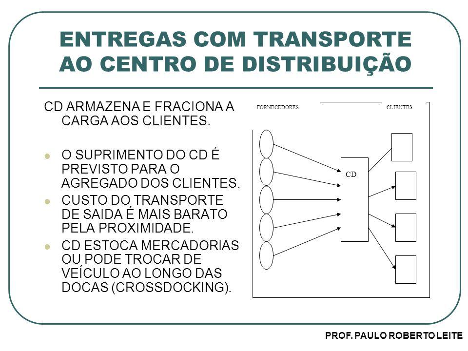 ENTREGAS COM TRANSPORTE AO CENTRO DE DISTRIBUIÇÃO