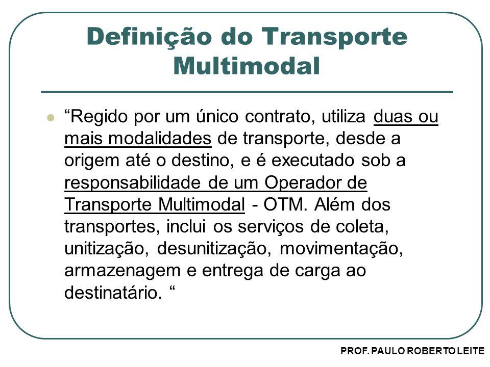 Definição do Transporte Multimodal