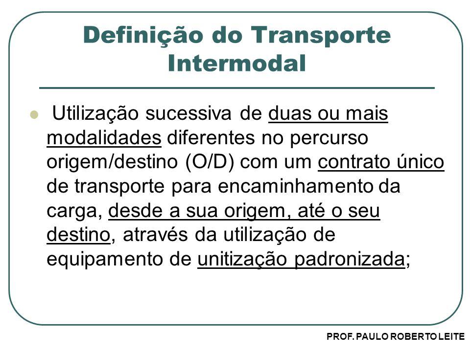 Definição do Transporte Intermodal