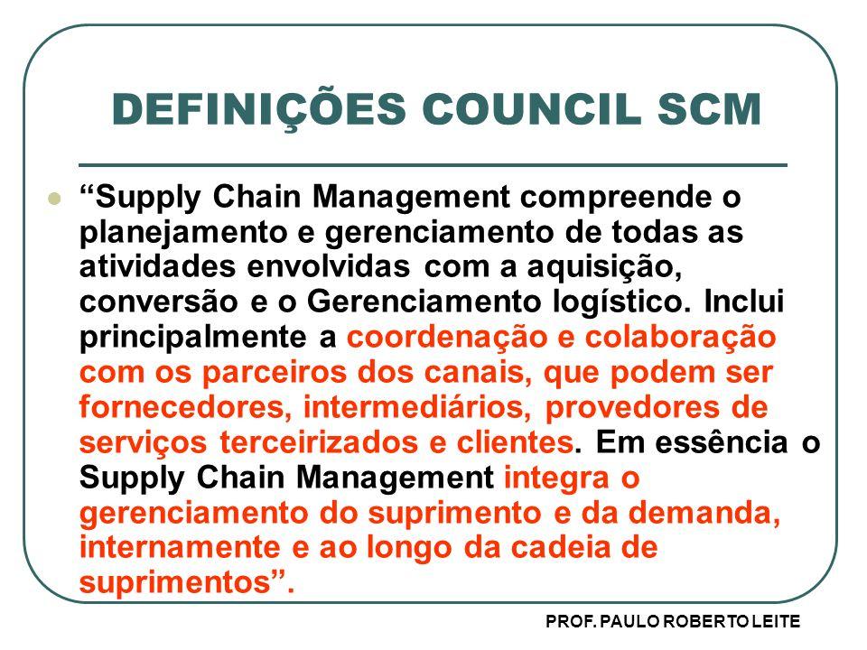 DEFINIÇÕES COUNCIL SCM