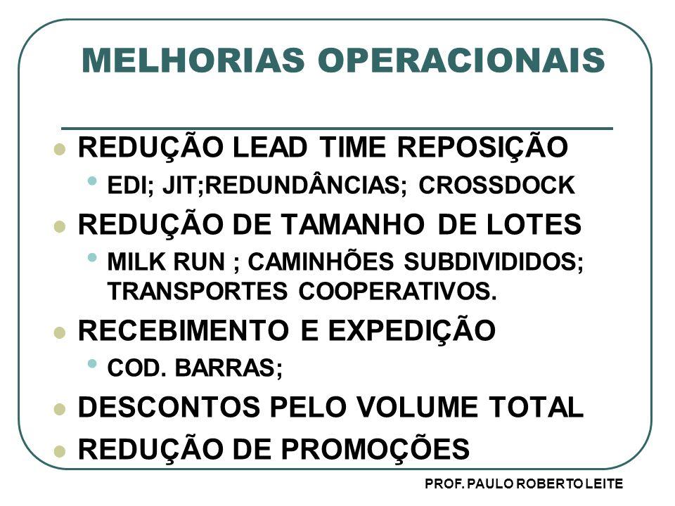 MELHORIAS OPERACIONAIS