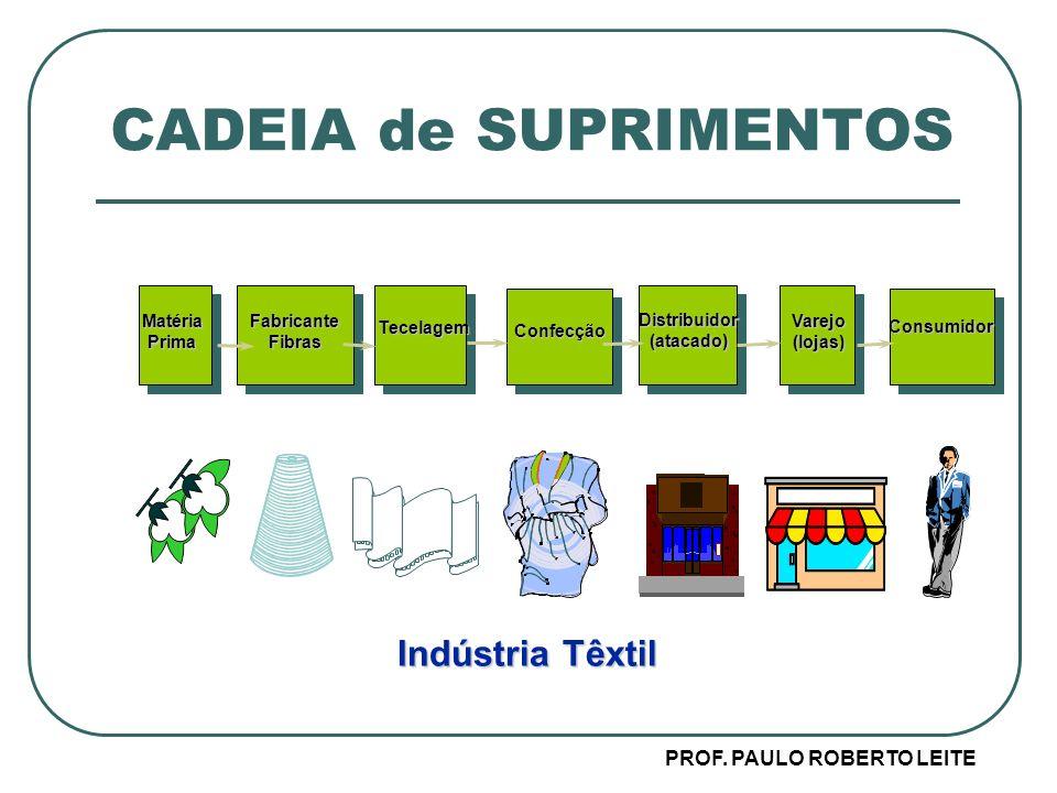 Distribuidor (atacado) PROF. PAULO ROBERTO LEITE