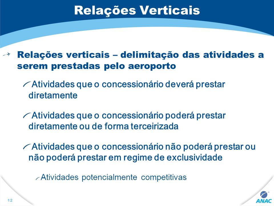 Relações Verticais Relações verticais – delimitação das atividades a serem prestadas pelo aeroporto.