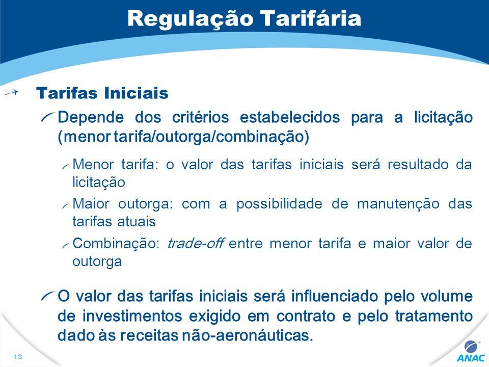 Regulação Tarifária Tarifas Iniciais