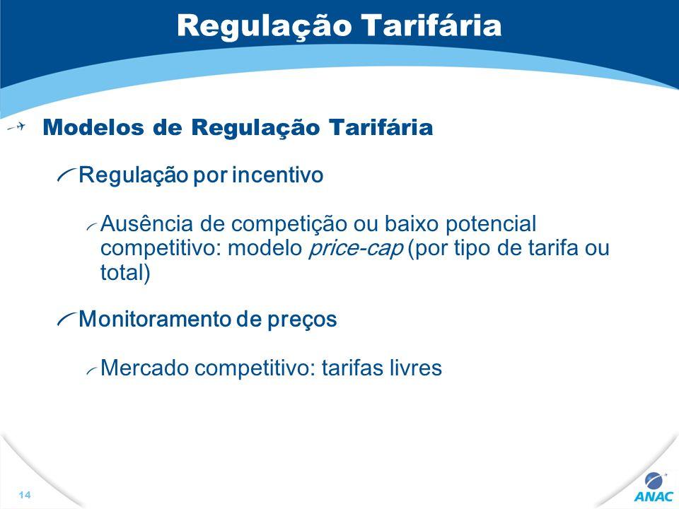 Regulação Tarifária Modelos de Regulação Tarifária