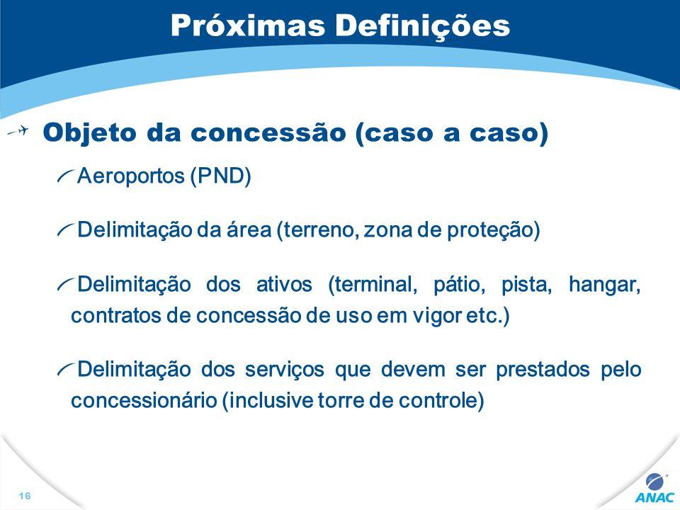 Próximas Definições Objeto da concessão (caso a caso) Aeroportos (PND)