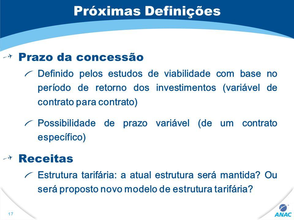 Próximas Definições Prazo da concessão Receitas