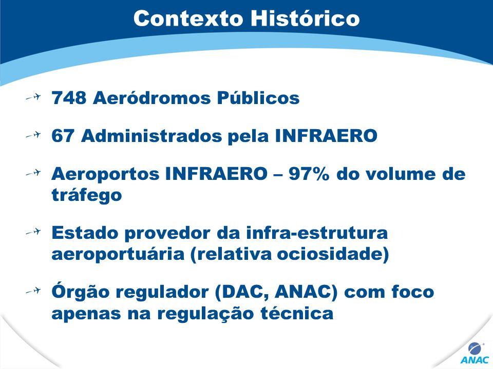 Contexto Histórico 748 Aeródromos Públicos