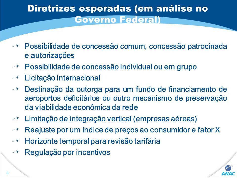 Diretrizes esperadas (em análise no Governo Federal)