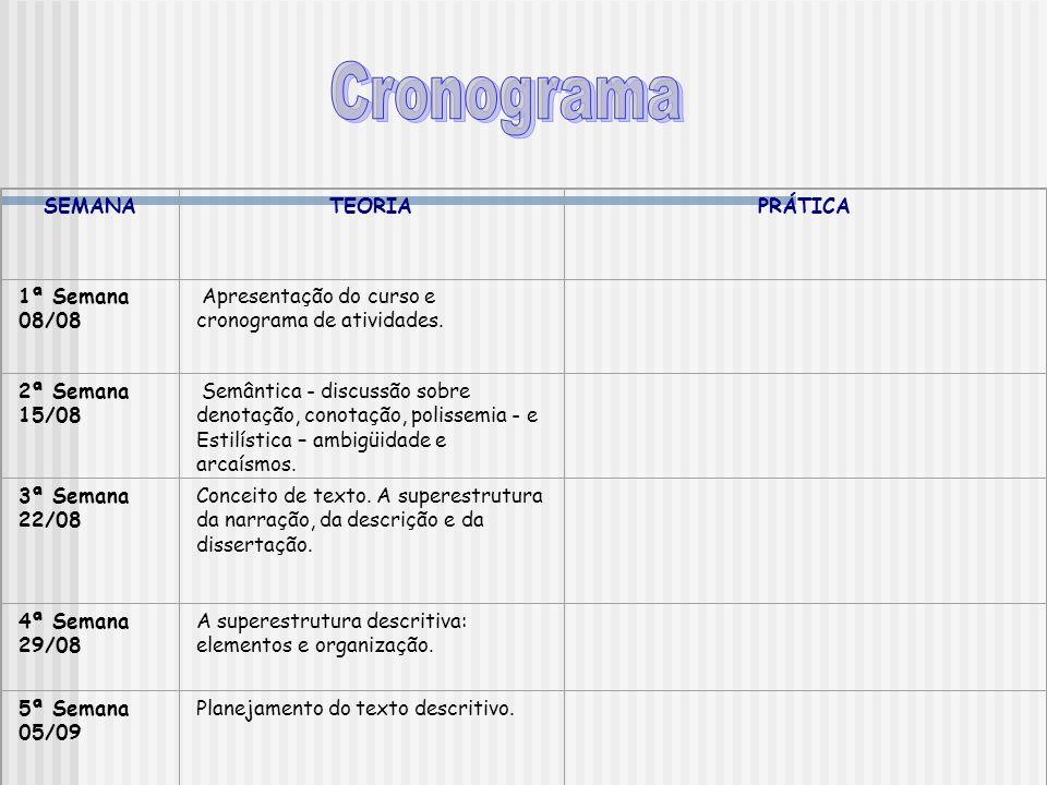 Cronograma SEMANA TEORIA PRÁTICA 1ª Semana 08/08