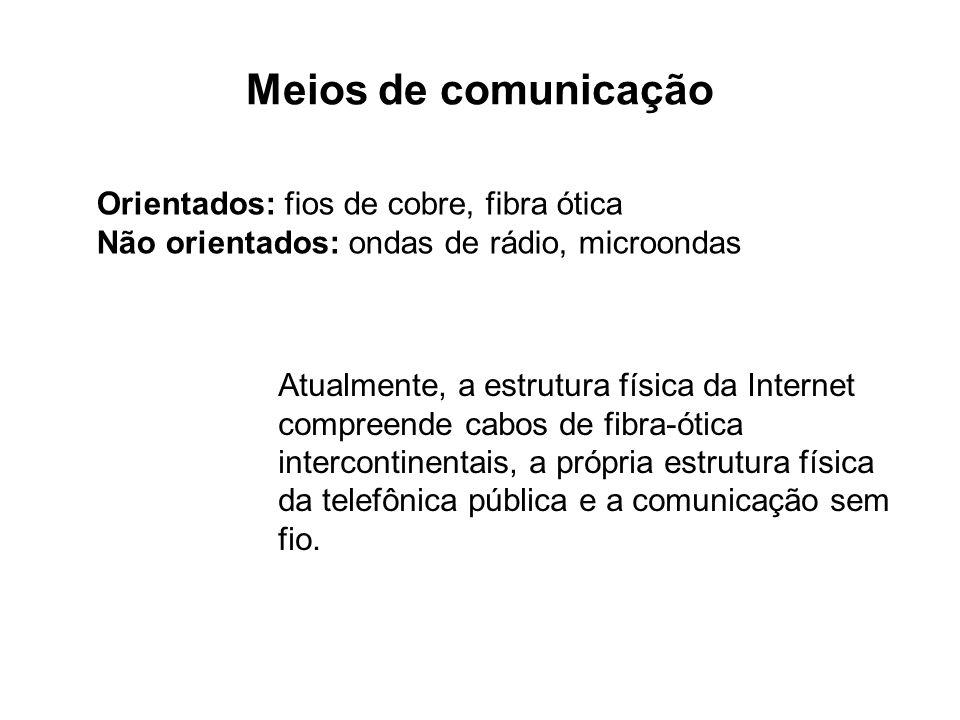 Meios de comunicação Orientados: fios de cobre, fibra ótica