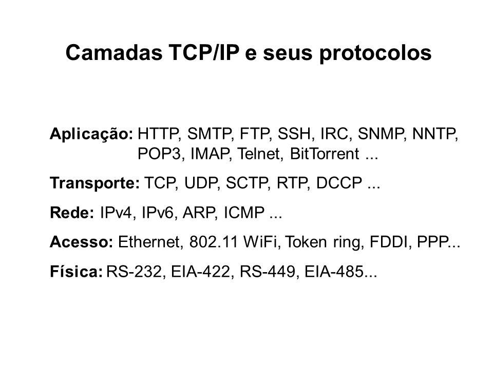 Camadas TCP/IP e seus protocolos