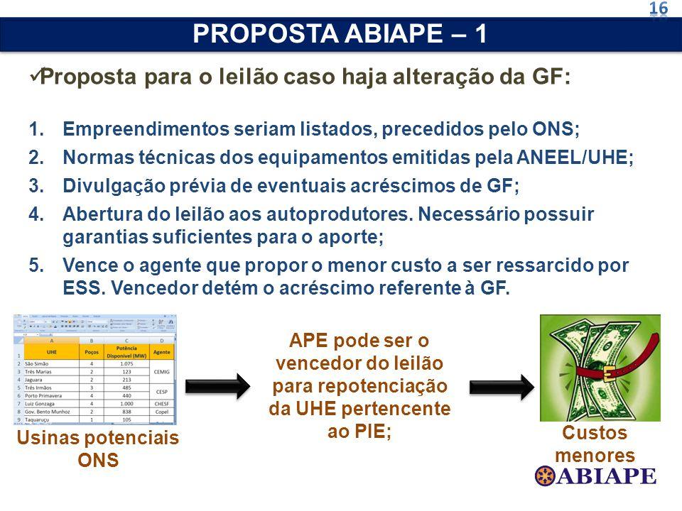 PROPOSTA ABIAPE – 1 Proposta para o leilão caso haja alteração da GF: