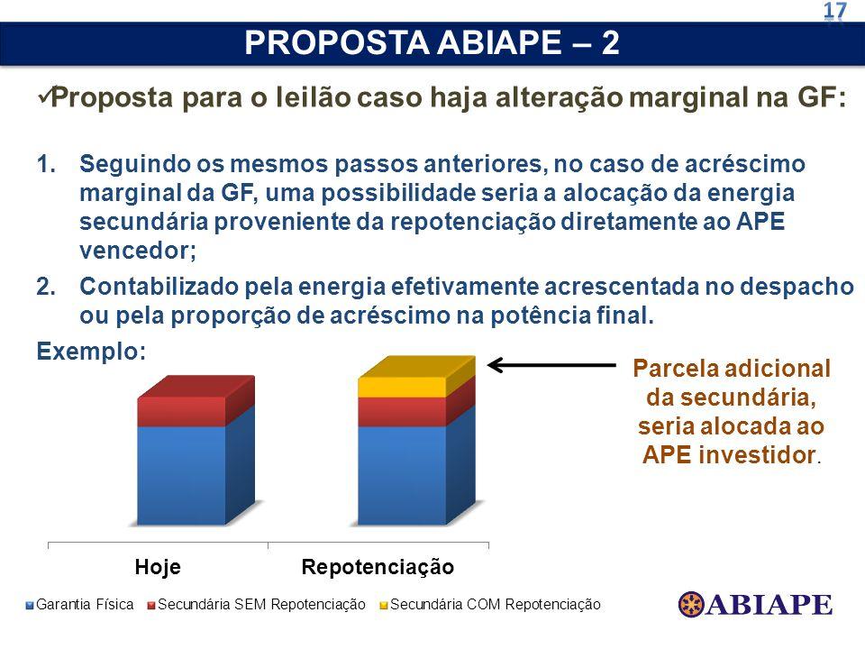 Parcela adicional da secundária, seria alocada ao APE investidor.