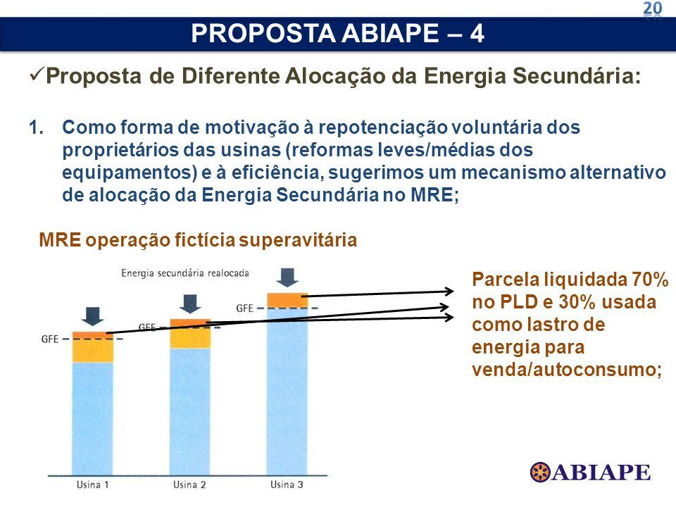 20 PROPOSTA ABIAPE – 4. Proposta de Diferente Alocação da Energia Secundária: