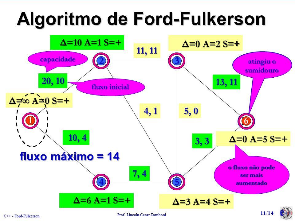 Algoritmo de Ford-Fulkerson