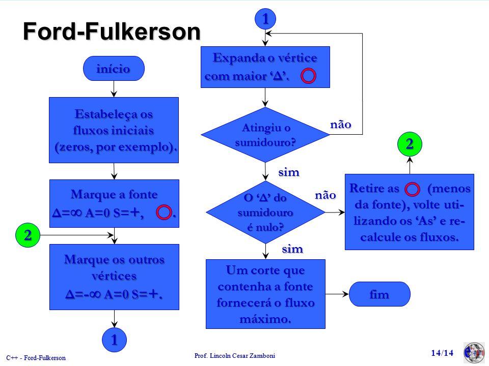 Ford-Fulkerson 1 2 2 1 Expanda o vértice com maior 'Δ'. início
