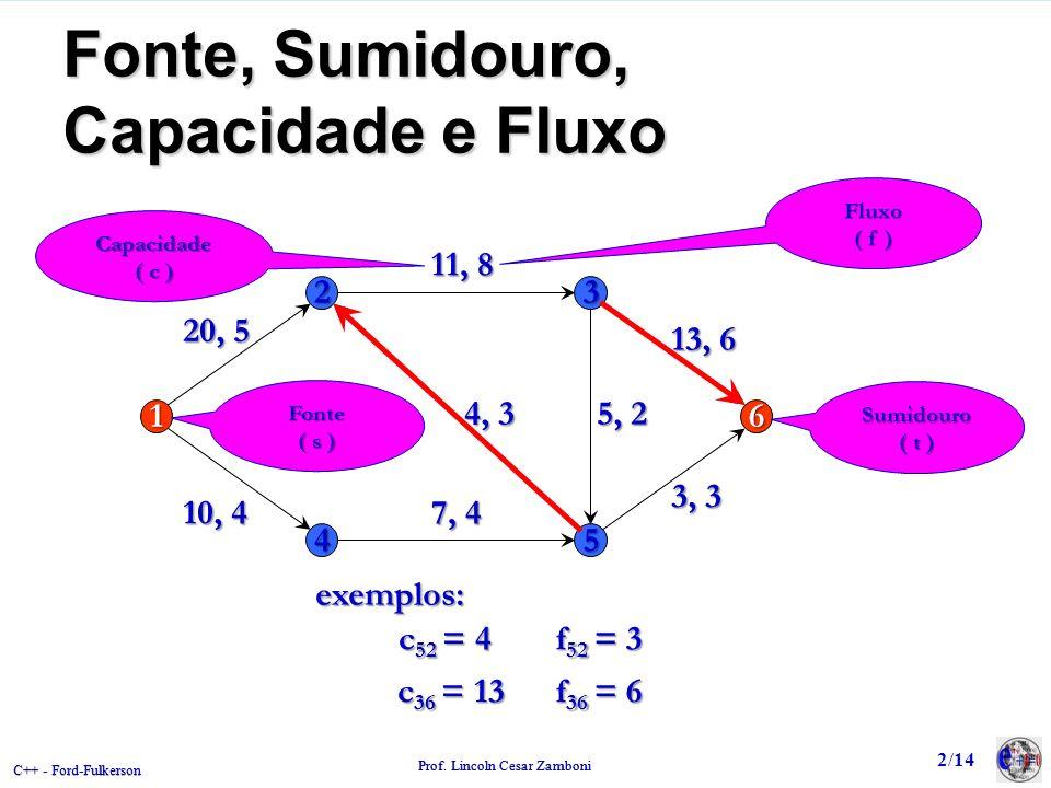 Fonte, Sumidouro, Capacidade e Fluxo