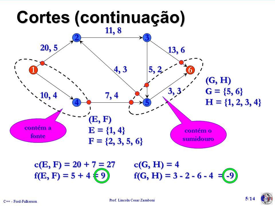 Cortes (continuação) 2. 3. 1. 6. 4. 5. 20, 5. 11, 8. 5, 2. 7, 4. 4, 3. 3, 3. 13, 6. 10, 4.