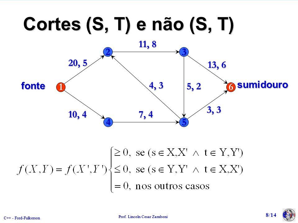 Cortes (S, T) e não (S, T) 4 5 2 3 1 6 20, 5 11, 8 5, 2 7, 4 4, 3 3, 3 13, 6 10, 4 fonte sumidouro