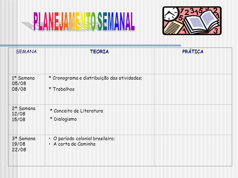 PLANEJAMENTO SEMANAL SEMANA TEORIA PRÁTICA 1ª Semana 05/08 08/08