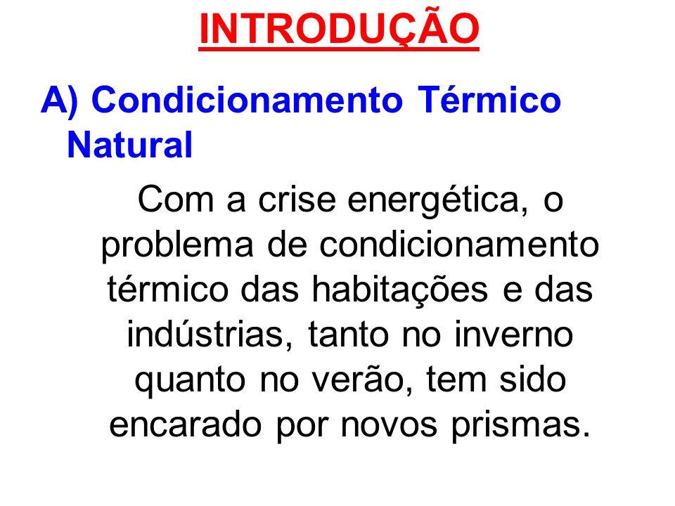 INTRODUÇÃO A) Condicionamento Térmico Natural