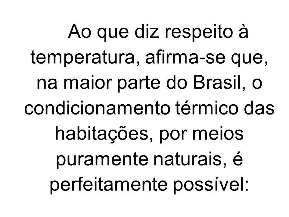 Ao que diz respeito à temperatura, afirma-se que, na maior parte do Brasil, o condicionamento térmico das habitações, por meios puramente naturais, é perfeitamente possível: