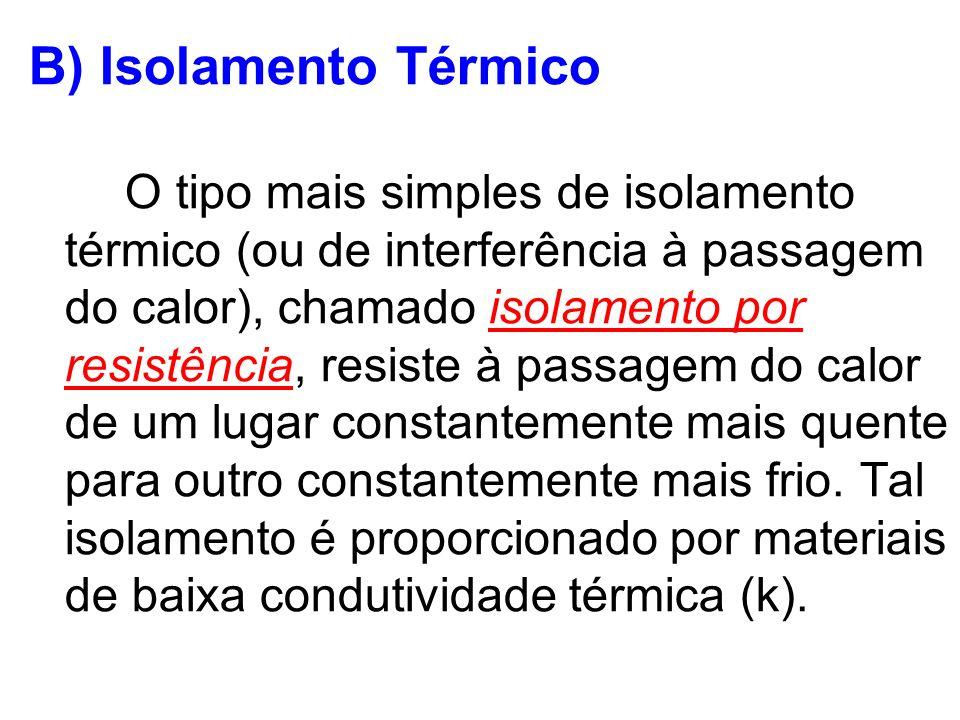 B) Isolamento Térmico