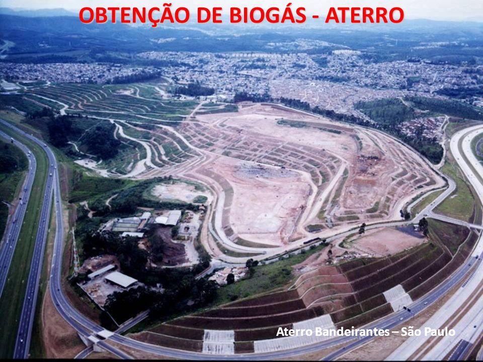 OBTENÇÃO DE BIOGÁS - ATERRO