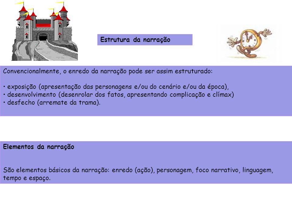 Estrutura da narração Convencionalmente, o enredo da narração pode ser assim estruturado: