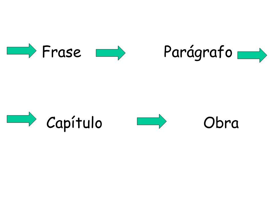 Frase Parágrafo Capítulo Obra Frase Parágrafo Capítulo Obra