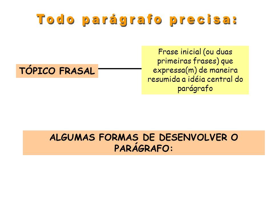 ALGUMAS FORMAS DE DESENVOLVER O PARÁGRAFO:
