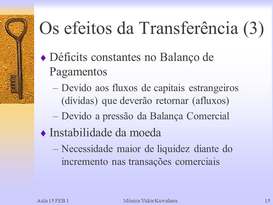 Os efeitos da Transferência (3)