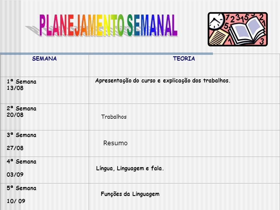 PLANEJAMENTO SEMANAL Resumo SEMANA TEORIA 1ª Semana 13/08