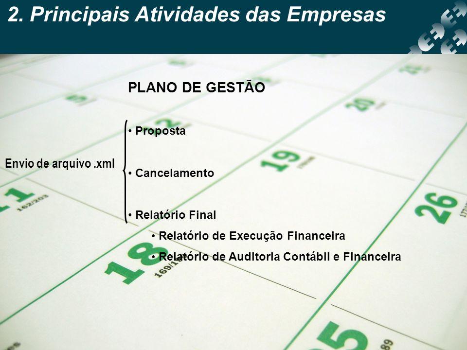 2. Principais Atividades das Empresas