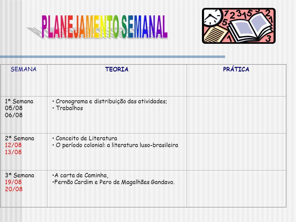 PLANEJAMENTO SEMANAL SEMANA TEORIA PRÁTICA 1ª Semana 05/08 06/08