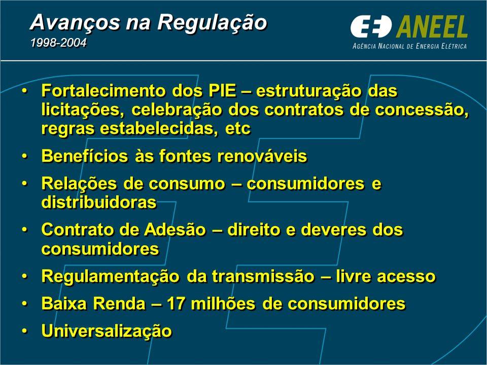 Avanços na Regulação 1998-2004.