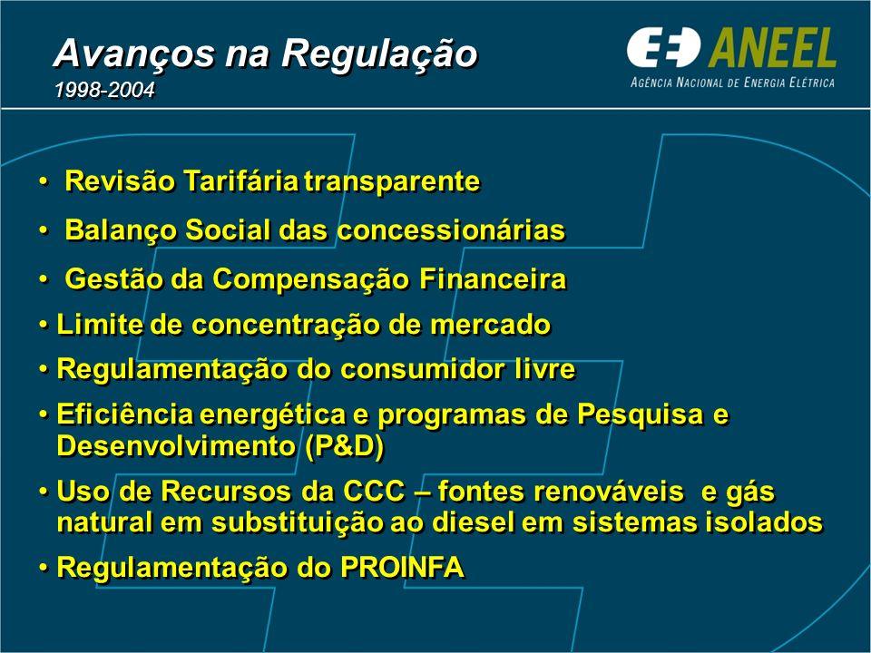 Avanços na Regulação Revisão Tarifária transparente