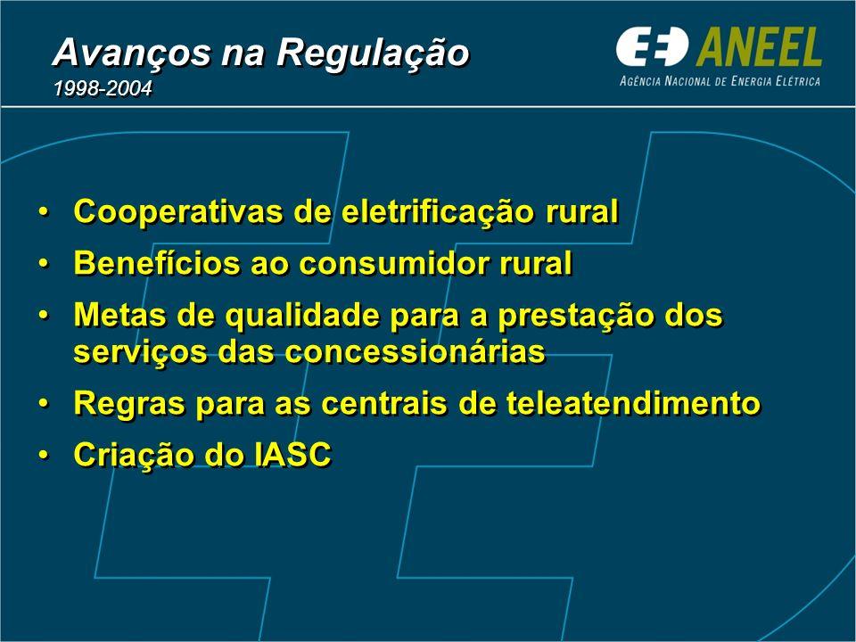 Avanços na Regulação Cooperativas de eletrificação rural