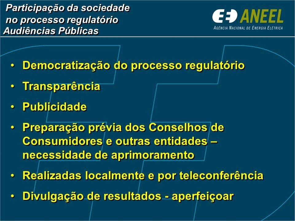 Democratização do processo regulatório Transparência Publicidade