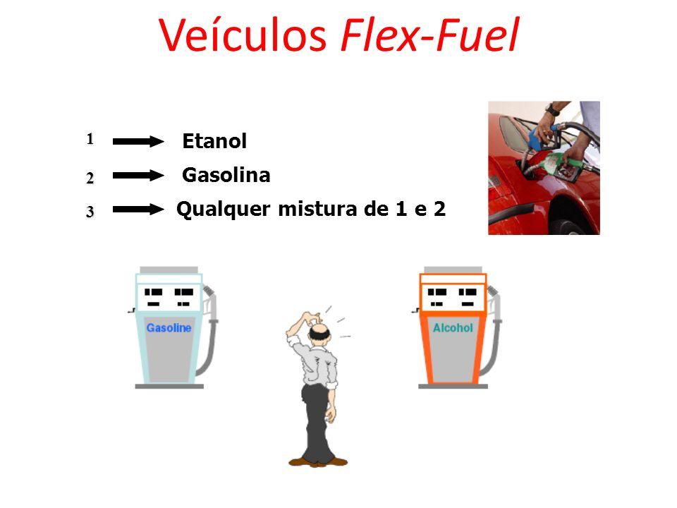 Veículos Flex-Fuel 1 Etanol Gasolina 2 Qualquer mistura de 1 e 2 3 18