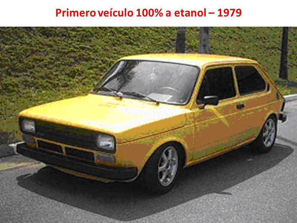 Primero veículo 100% a etanol – 1979