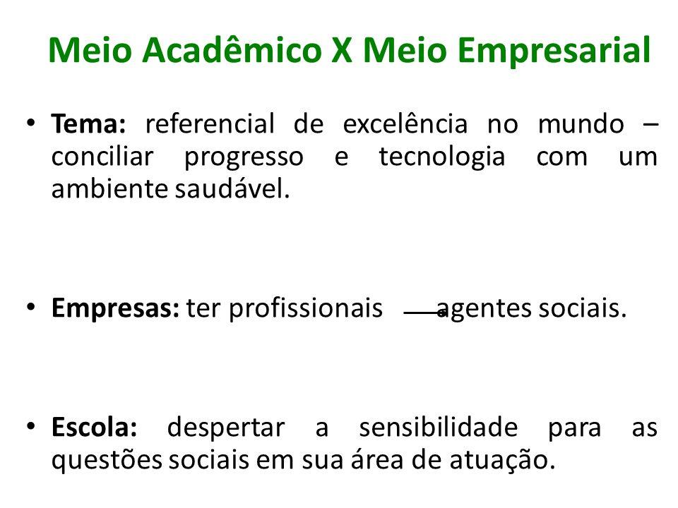 Meio Acadêmico X Meio Empresarial